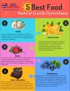 5 Best Food Hacks on Erectile dysfunctions Infographics