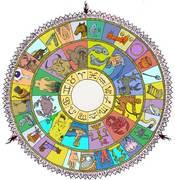 CURSOS 2013: INICIACION A LA ASTROLOGIA VEDICA