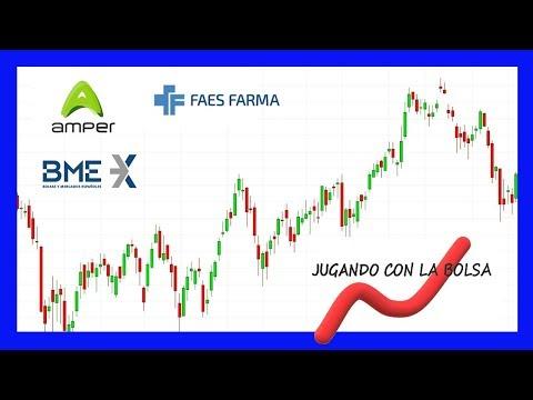 Análisis técnico de Faes Farma, Bolsas y Mercados y Amper