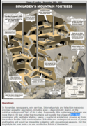 Bin Laden's Cave Fortress