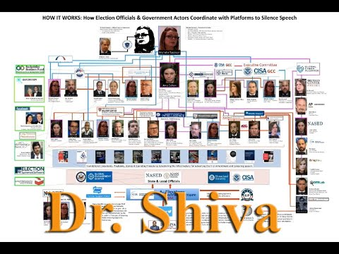 Highlights from Mike Lindell's CYBER SYMPOSIUM featuring  Dr. Shiva  Ayyadurai 8/11/2021