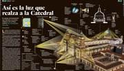 Así es la luz que realza la Catedral de Guatemala