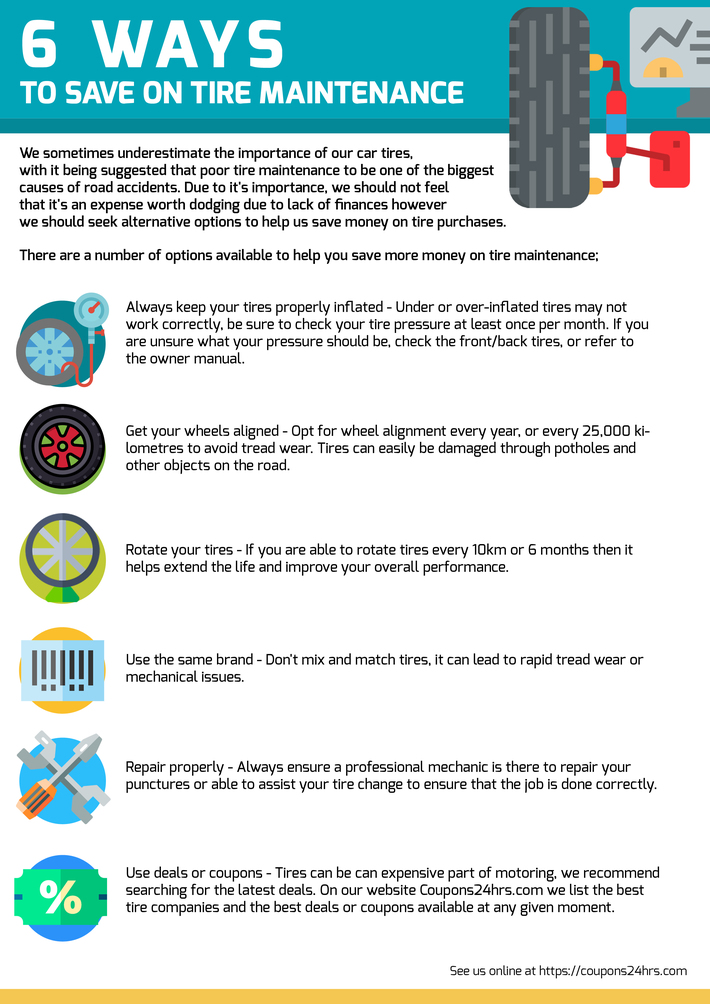 Save on Tire Maintenance