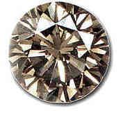Gemology 1: Diamond Grading