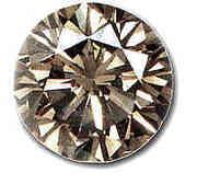 Gemology 1: Diamonds