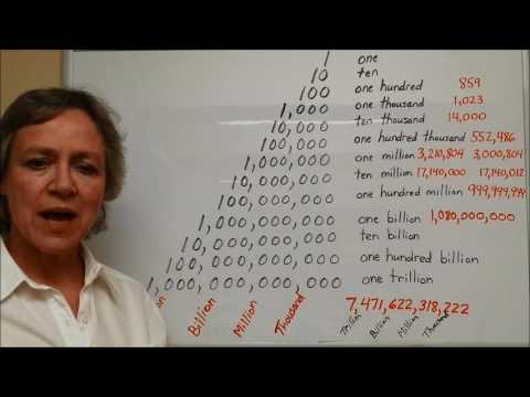 How to Say Numbers in English (American English Pronunciation)