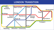 London Transition Groups Gathering