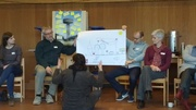 Stimulating citizen participation - Group reflexion - co-creation of solutions