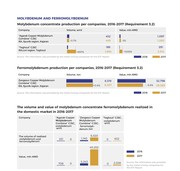 EITI first Report