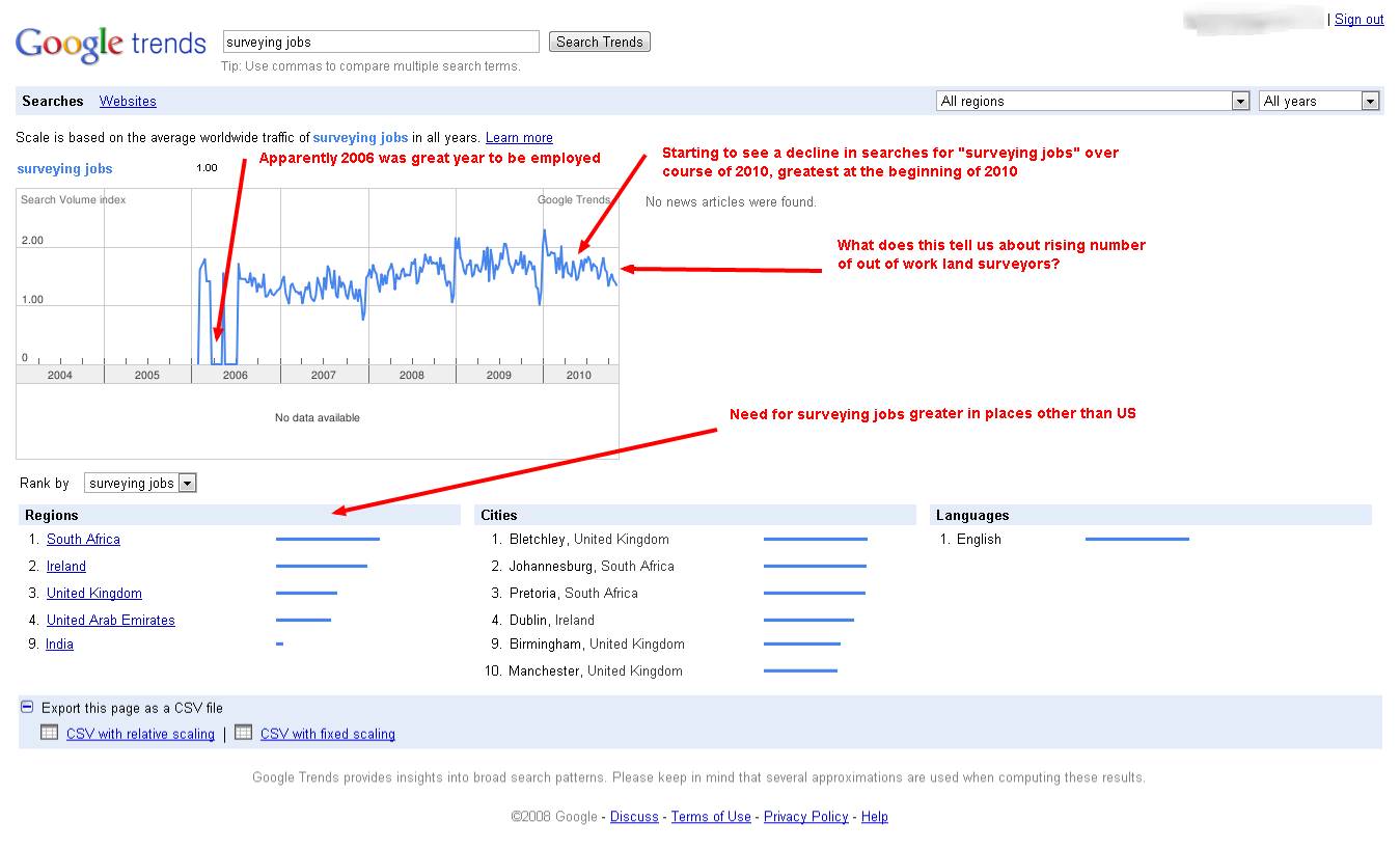 Searches for Surveying Jobs over time on Google Trends