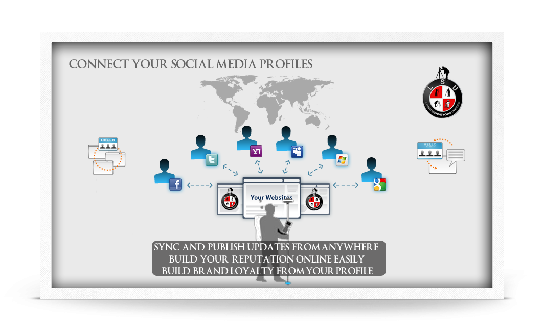 security concerns of social sign-in