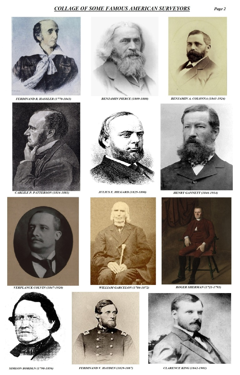 Famous American Land Surveyors in History