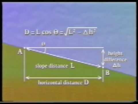Surveying Measuring & Distance 2