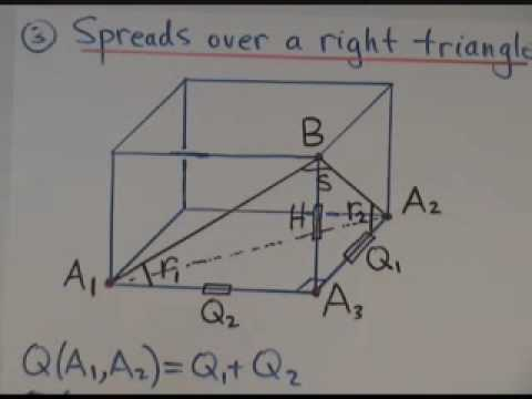WildTrig11: Applications of rational trig to surveying (I)