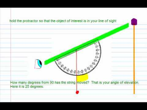 Clinometer to Find Angle of Elevation