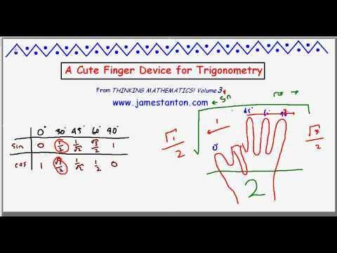 A Finger Trick for Trigonometry (Tanton: Mathematics)