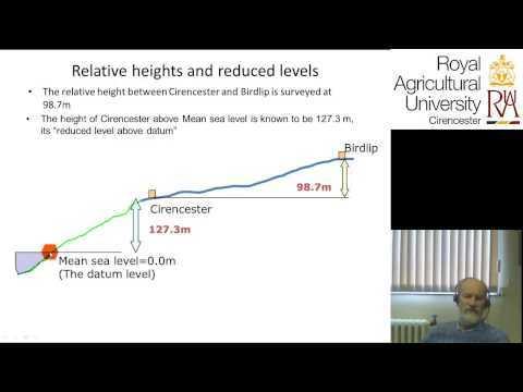 Basics of land survey: Height measurement