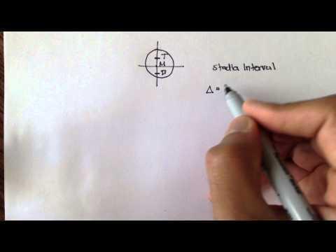 Advanced Geomatics: Introduction To Geomatics
