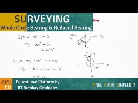 Whole Circle Bearing and Reduced Bearing | Surveying