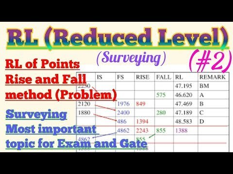 Rise and Fall, RL of point method in Surveying (Hindi/Urdu)