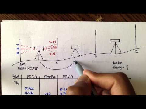 Advanced Geomatics: 3-Wire Leveling Example