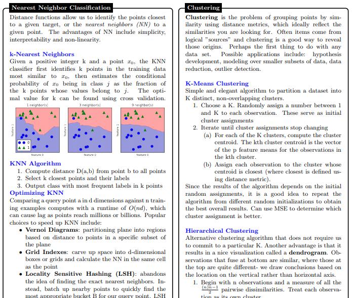 New Data Science Cheat Sheet, by Maverick Lin