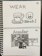 weak, angular
