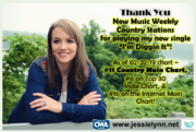 Jessie Lynn New Music Weekly Stats 02-22-19 chart