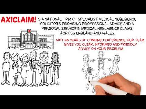 Axiclaim: Medical Negligence Claims