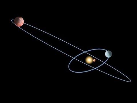 Como é que o nosso planeta consegue manter a orbita?