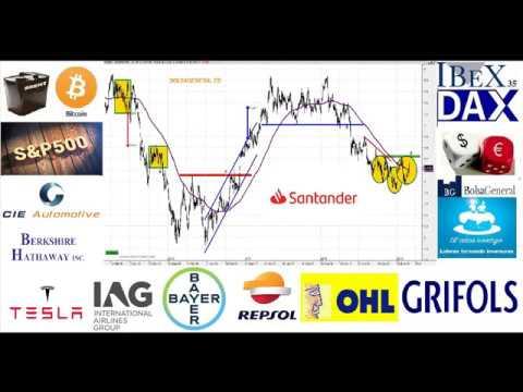 David Galán: IBEX35, DAX, SP500, Dow Jones, Bitcoin, EURUSD, Petróleo, Oro, CIE, IAG, FCC, Colonial, Santander, Repsol, Faes, OHL, Sacyr, Acciona, Indra, Grifols, Quabit, Pharmamar, ACS...