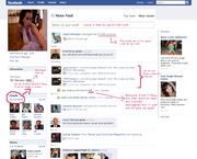 FacebooC behaviour
