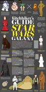 The Hitchhiker's Guide to the Star Wars Galaxy