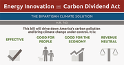 Petition to support Energy Innovation and Carbon Dividend Act