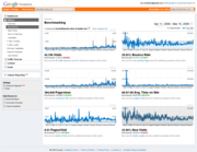 InHouston_Benchmarking - Google Analytics