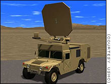 ACTIVE DENIAL SYSTEMS