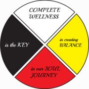 Spirituality-Medicine-Wheel-copy