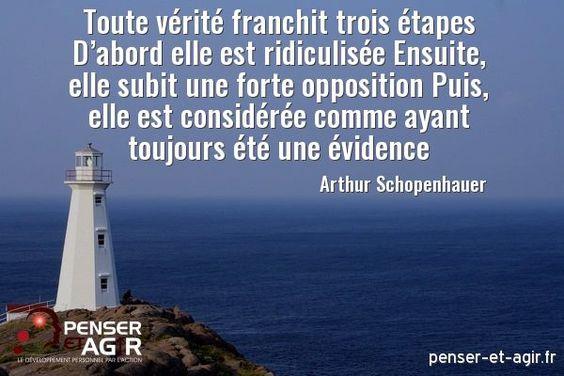 .Arthur Schopenhauer.