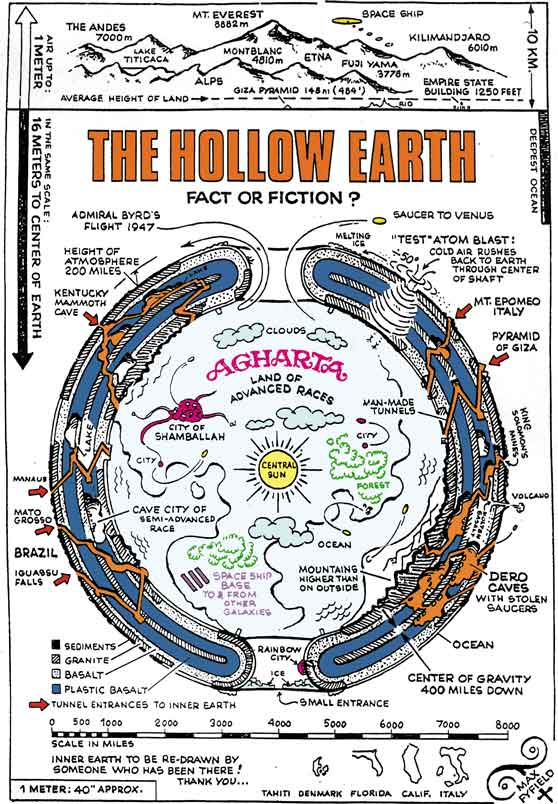map of the hollow earth