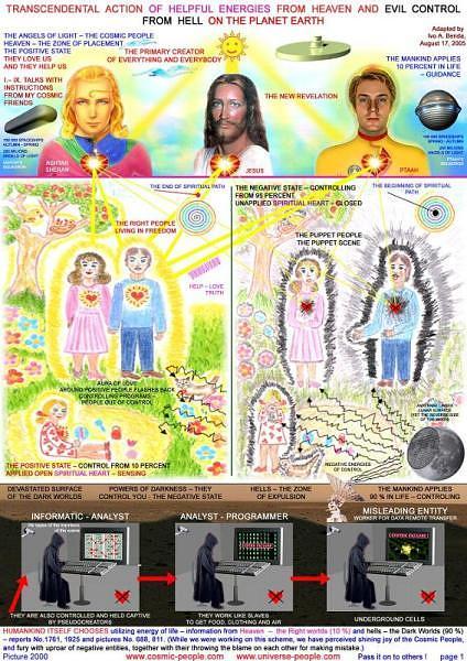 cosmic people 1