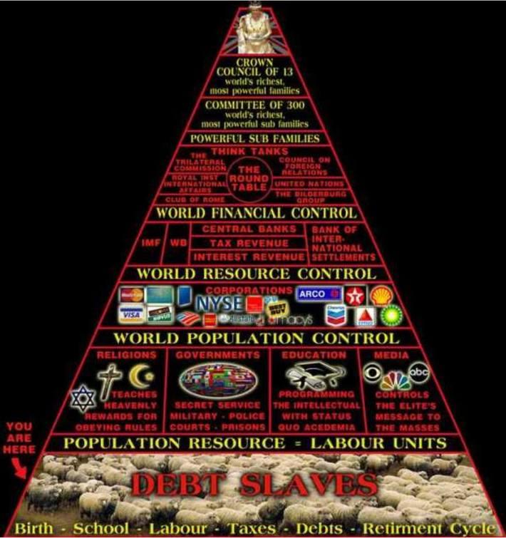 piramid unholy