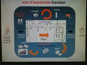 Ludovic Larche - How kanban works
