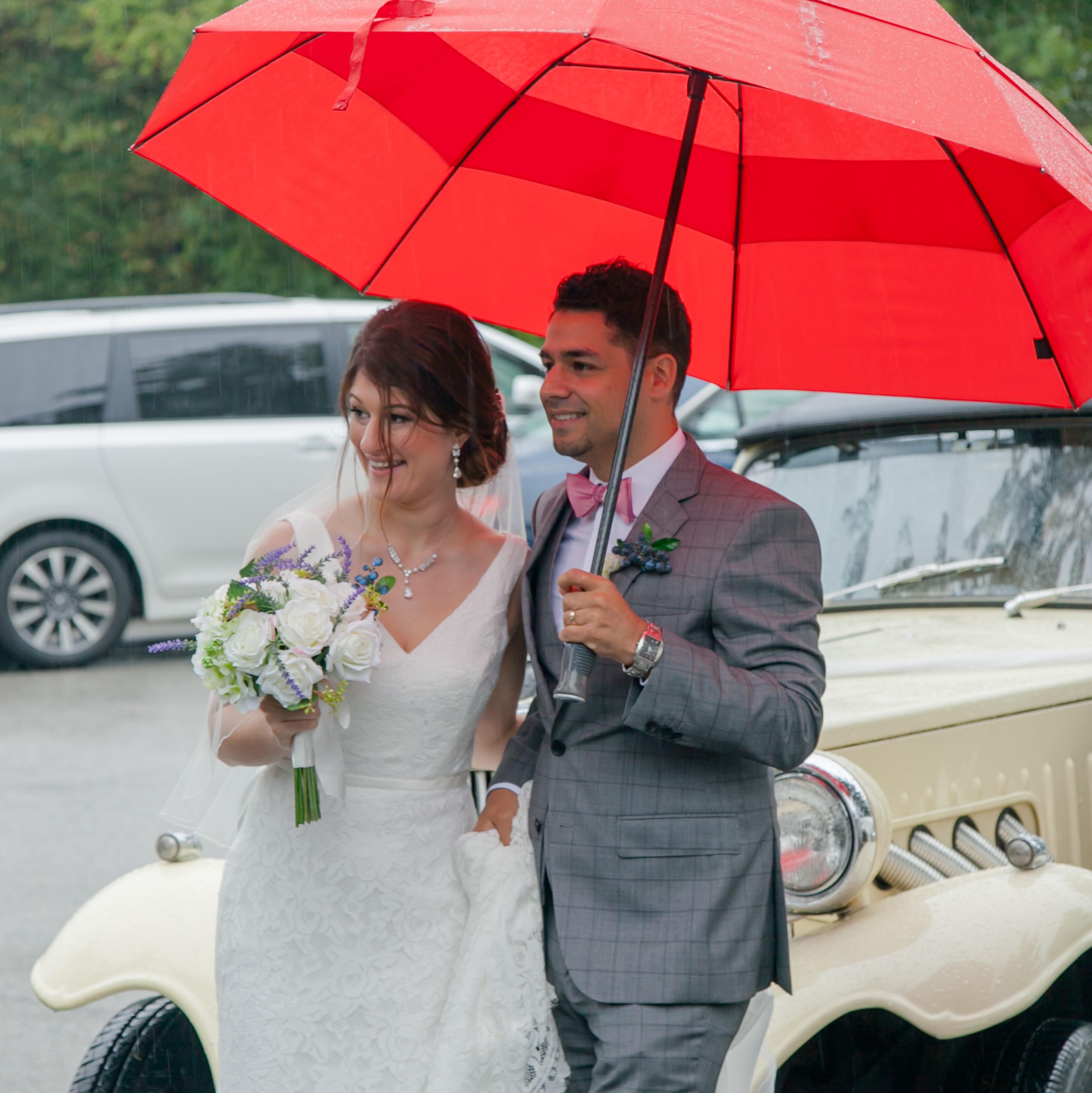 Wedding Videographer Cinematographer Directory