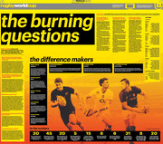 rugby world cup burning questions