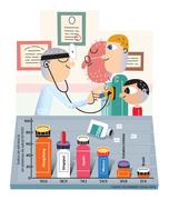 Efficient Health Care