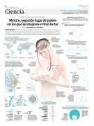 Lactancia materna en México