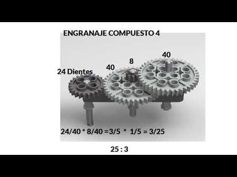 EV5 MOTORES ENGRANAJES POLEAS