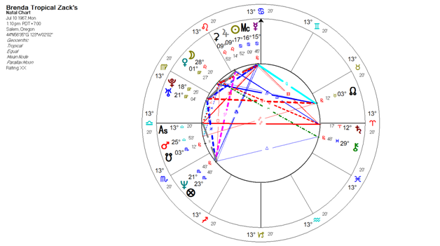 kristines pic of my chart