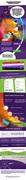 Colour Printing Terminology
