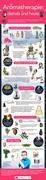 Die Geschichte der Aromatherapie